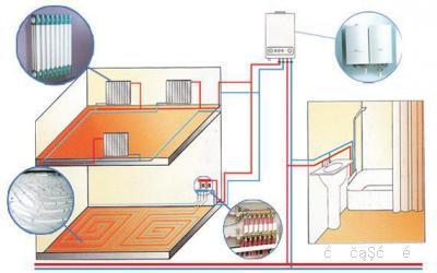 水暖+暖气片混合采暖系统